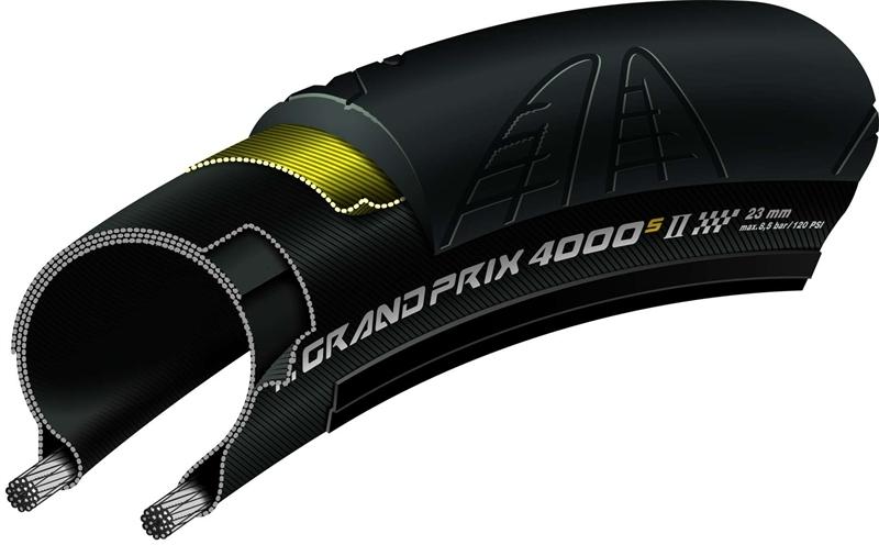 Continental grand prix 4000s II vouwband